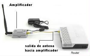 router amplificsado