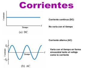 corriente-alterna-2-728