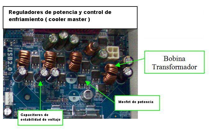 Detalle elementos motherboard