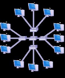 topologia-en-estrella-extendida1