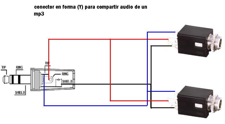 Conector Y mp3