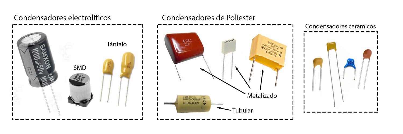 Que Es Un Capacitor Ceramico Como Se Leen Los Valores De
