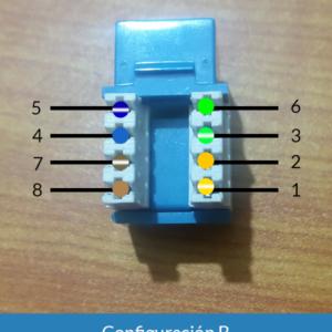 Configuración B conector cat5e hembra