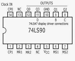 NzRsczkz as well Dual D Flop Pin Diagram besides 74ls90 also 74ls47 Datasheet as well Datasheets. on 74ls90 datasheet